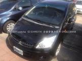 全額貸 免保人找錢車 代步車 私下分期(0981538014)